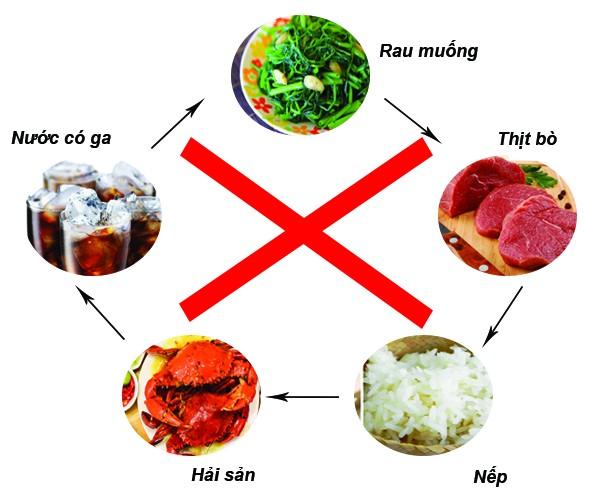 Thực phẩm cần phải kiêng sau khi bấm mí mắt